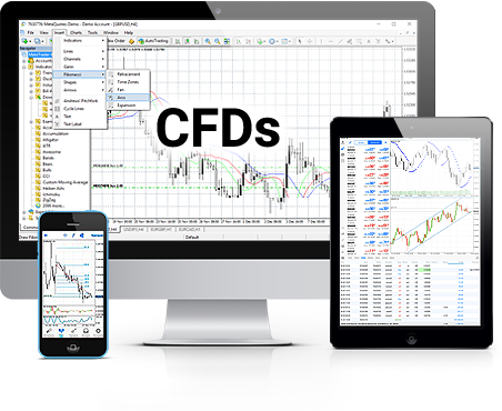 CFD devices